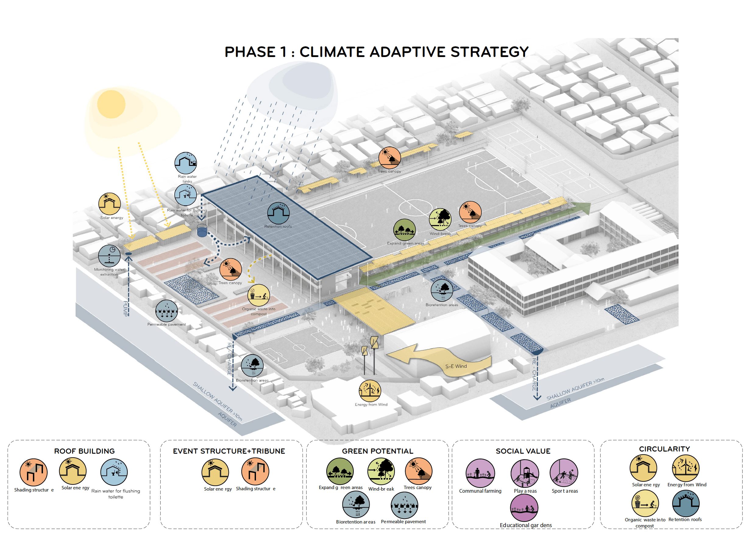 Climate adaptation_LH_plan
